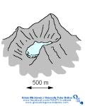 glacier14319602