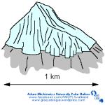 glacier58249