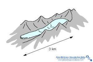 glacier97838742