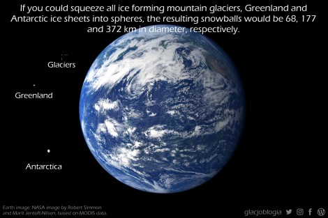 Earth_&_ice_spheres_ENG
