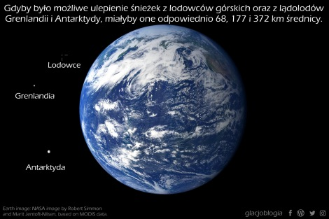 Earth_&_ice_spheres_PL